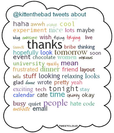 Tweet Cloud: Day