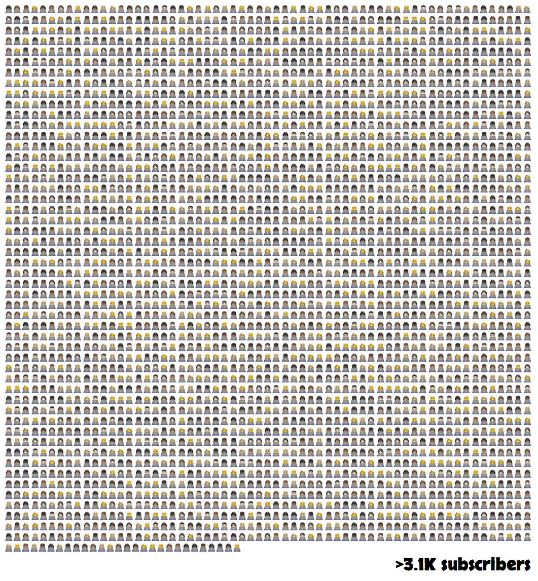 Creating a Randomized Emoji String in Python – Accidentally in Code